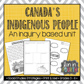 https://www.teacherspayteachers.com/Product/Canadas-Indigenous-People-First-Nations-Inquiry-Based-Unit-1062417