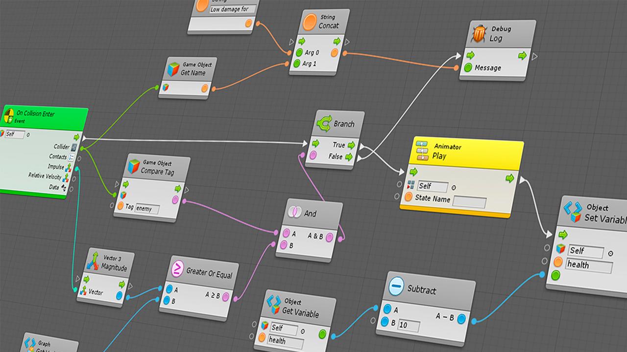 Bolt Visual Scriptig para Unity ahora es gratuito