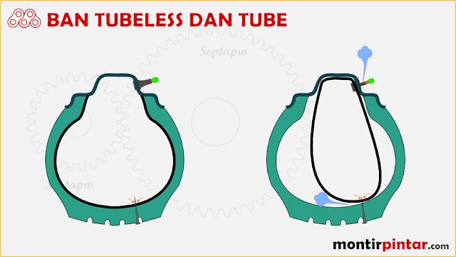 keuntungan ban tubeless