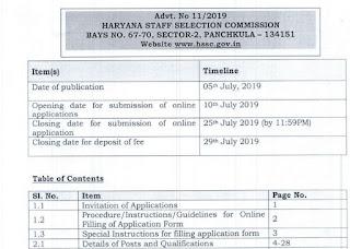 HSSC Recruitment 2019 for 2978 Vacancies