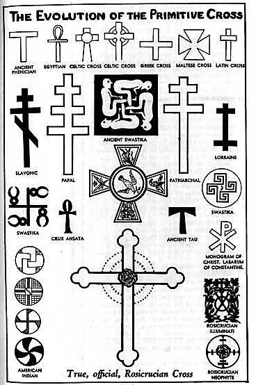 Tipos De Cruces símbolos, mitos y arquetipos: el símbolo de la cruz y sus multiples