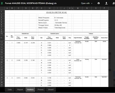 Contoh Analisis Soal Pilihan Ganda dan Uraian Excel