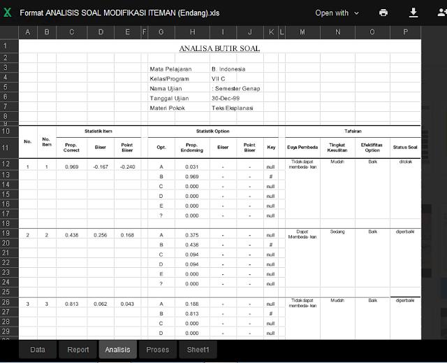 Contoh Analisis Butir Soal Pilihan Ganda dan Uraian Excel