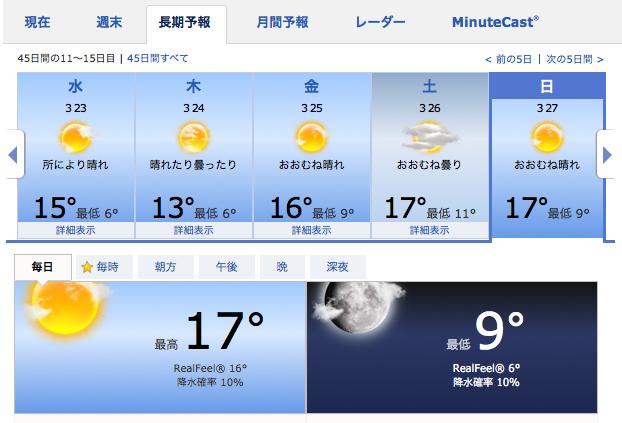 天気 さいたま 市 週間