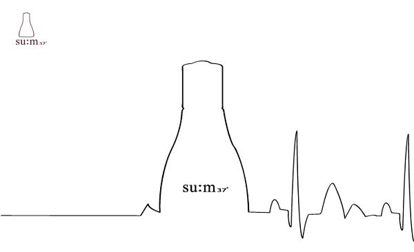 Su:m 37 các dòng sản phẩm