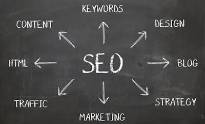 Untuk hampir semua pertanyaan atau kebutuhan yang Anda miliki Apakah Blogging Membantu SEO