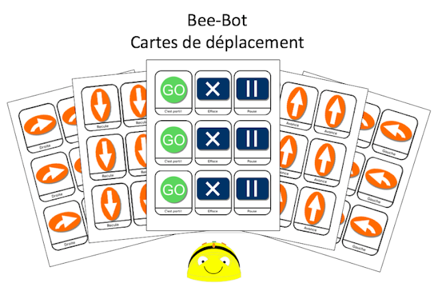 Coding with Bee-Bot - French Sequence Cards