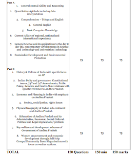 Welfare and Education Assistant Exam Syllabus and Pattern