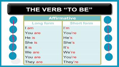 be-verbs