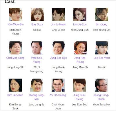 Pemeran_Drama_Korea_Uncontrollably_Fond