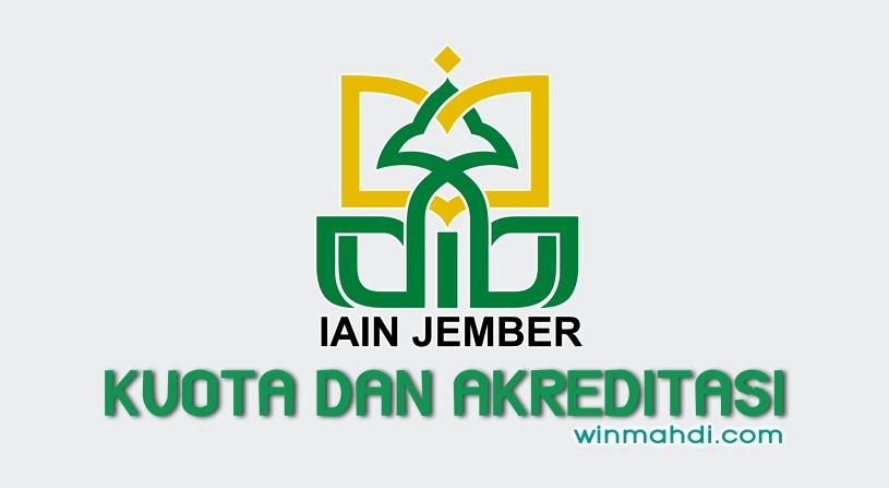 Kuota IAIN Jember dan Akreditasi Ban PT