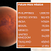 Pinoys rank first in submissions for NASA's 'Send Your Name to Mars'