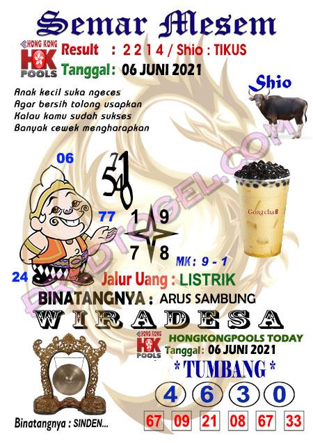Syair HK Semar Mesem Minggu 06 Juni 2021