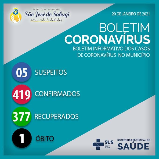 São José do Sabugi registra 6 novos casos de COVID-19