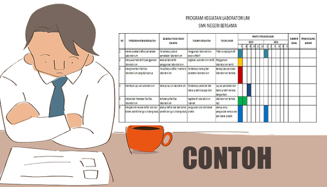 Contoh Program Kerja Kepala Laboratorium (Kalab)