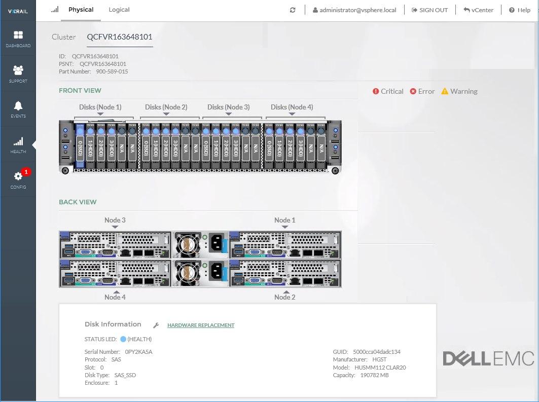 FX REVIEW - análises, opiniões e notícias: REVIEW: Dell EMC