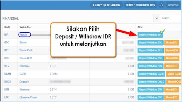 Cara Deposit Rupiah di Indodax menggunakan ATM BRI