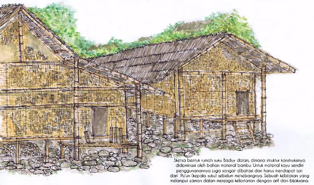 Sketsa bangunan tradisional Baduy