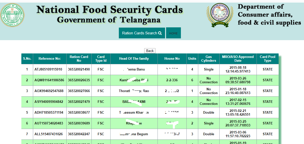 Telanagana Ration Card List 2020