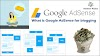 What is Google AdSense for blogging? || Know About Google Adsense