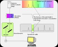 TEXTBOOK : ATOMIC ABSORPTION SPECTROSCOPY