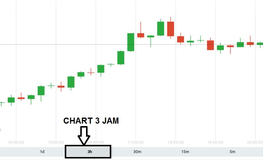 Sistem Trading Profit Konsisten Bisa Dipakai Selamanya?