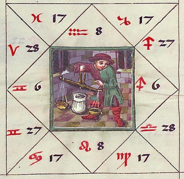 Astrology & Magic