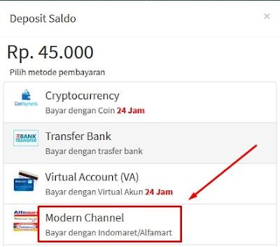 Metode Pembayaran Modern Channel