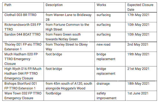 May's TTROs from Hertfordshire County Council