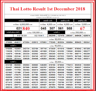 thai-lottery-results-1st-december-2018
