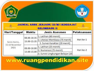 Jadwal ANBK SD/MI Gelombang II