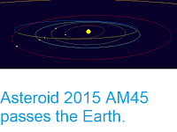 https://sciencythoughts.blogspot.com/2018/07/asteroid-2015-am45-passes-earth.html