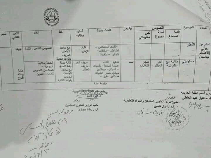 توزيع منهج اللغة العربية لصفوف المرحلة الابتدائية للعام الدراسي 2020 / 2021 1--