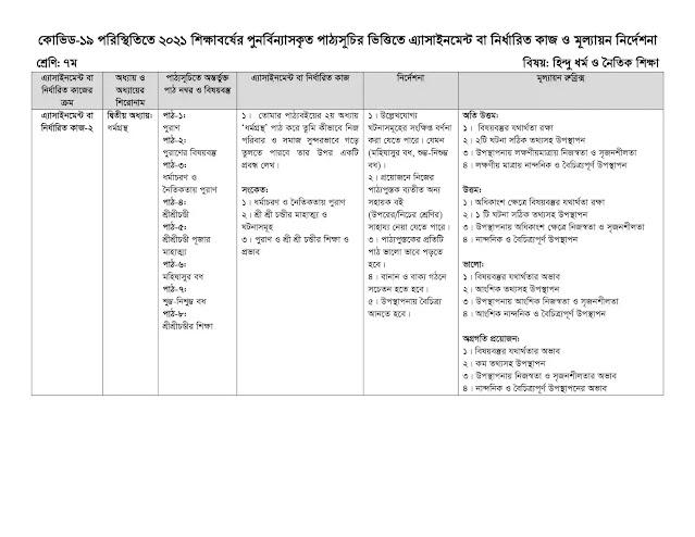 DSHE Class 7 School Assignment 2021 PDF 7th Week | www.dshe.gov.bd