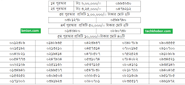 85Th-100-Taka-Prize-Bond Draw-Result-Bangladesh-31-OCt-2016