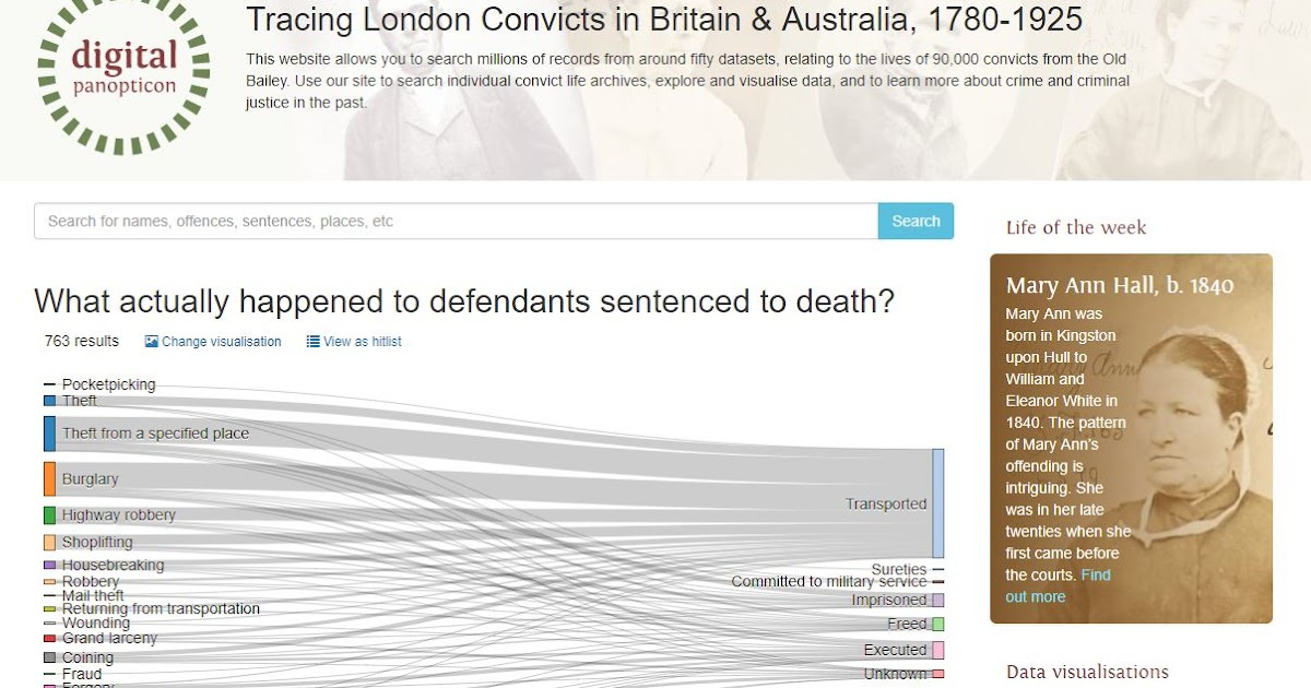 digital panopticon -- Tracing London Convicts in Britain & Australia, 1780-1925