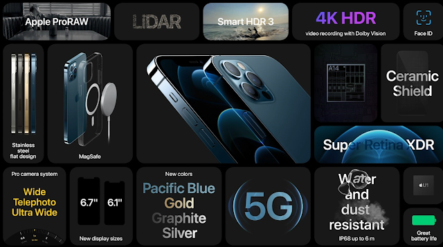 Finally, Four iPhone 12 model with 5G  Presented - All Information