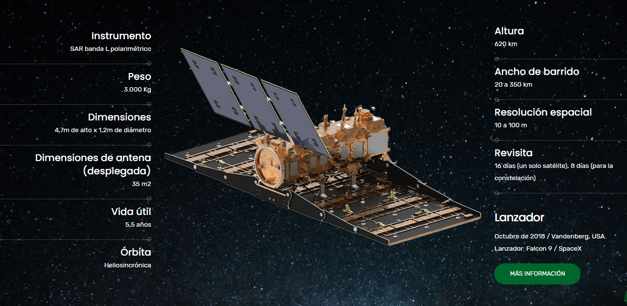 satelite%2Bsaocom