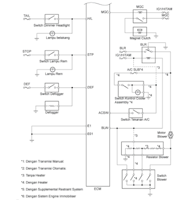 Marvelous Wiring Diagram Daihatsu Xenia Wiring Diagram Wiring Digital Resources Indicompassionincorg