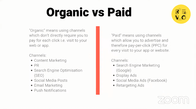 Organic and paid digital marketing channels