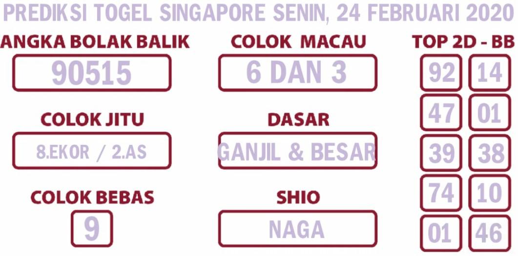 Prediksi Togel JP Singapura 24 Februari 2020 - Prediksi Togel JP