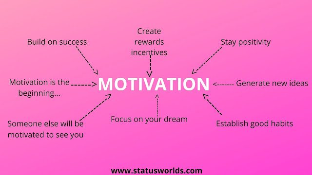 Motivational Status and Quotes
