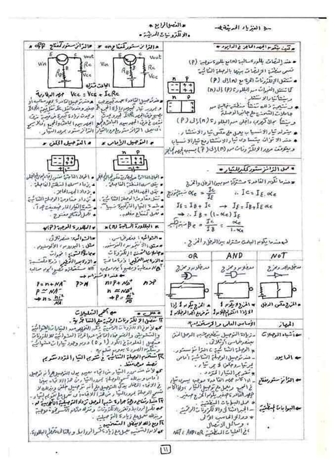 ملخص مراجعة الفيزياء للصف الثالث الثانوي في 10 ورقات 11