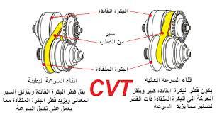 ما هو آداء ( ناقل الحركة ) فيتيس CVT - ومميزاته وعيوبه