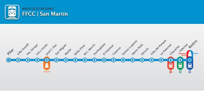 Recorrido del Tren San Martín