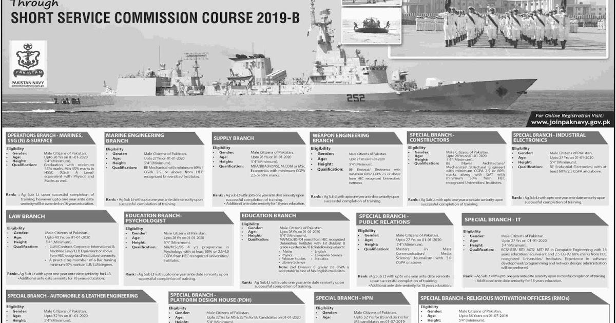 Pakistan Navy Jobs 2019 Jobs Short Service Commission Course