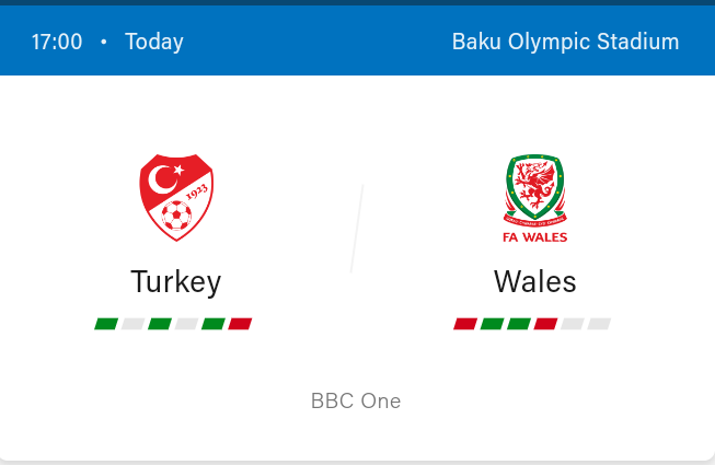 Turkey vs Wales Preview and Prediction 2021