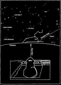 Esfinge apunta a constelación de Leo