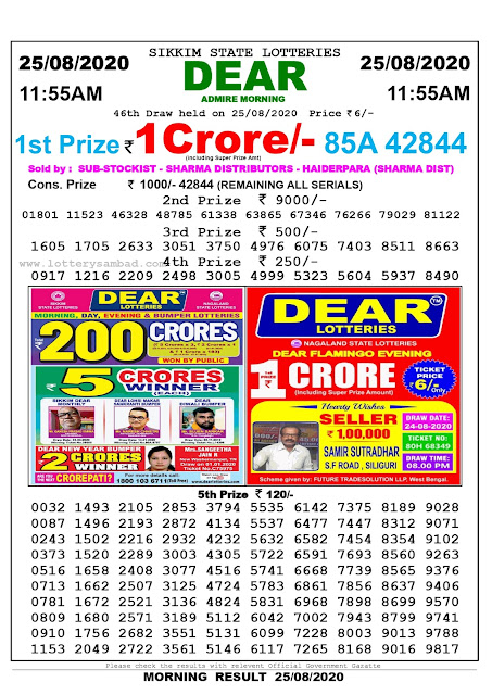 Sikkim State Lotteries 25-08-2020 Lottery Sambad Result 04:00 PM