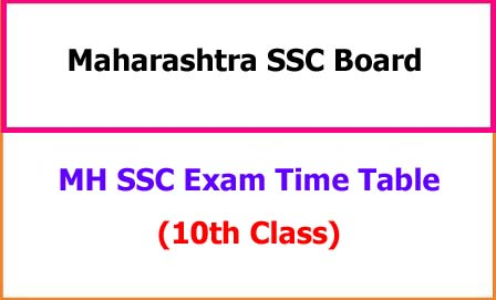 MH SSC Time Table